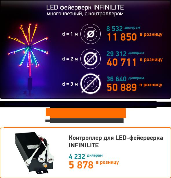 LED ��������� INFINILITE ������������, � ������������